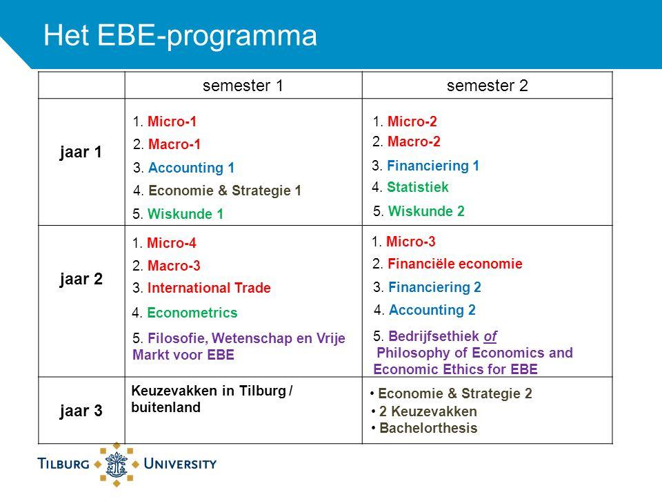 semester 1semester 2 jaar 1 jaar 2 jaar 3 4. Economie & Strategie 1 5.