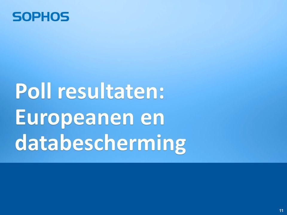 11 Poll resultaten: Europeanen en databescherming