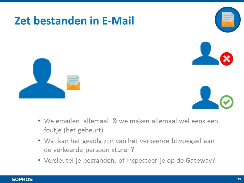 19 Zet bestanden in E-Mail We emailen allemaal & we maken allemaal wel eens een foutje (het gebeurt) Wat kan het gevolg zijn van het verkeerde bijvoegsel aan de verkeerde persoon sturen.