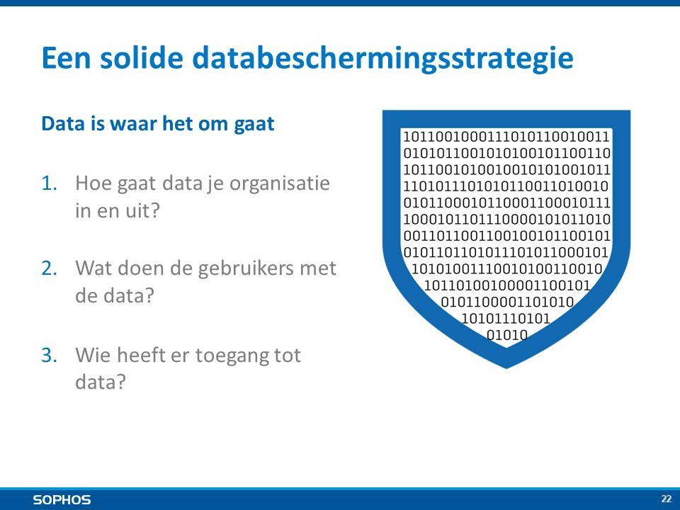 22 Een solide databeschermingsstrategie Data is waar het om gaat 1.Hoe gaat data je organisatie in en uit.