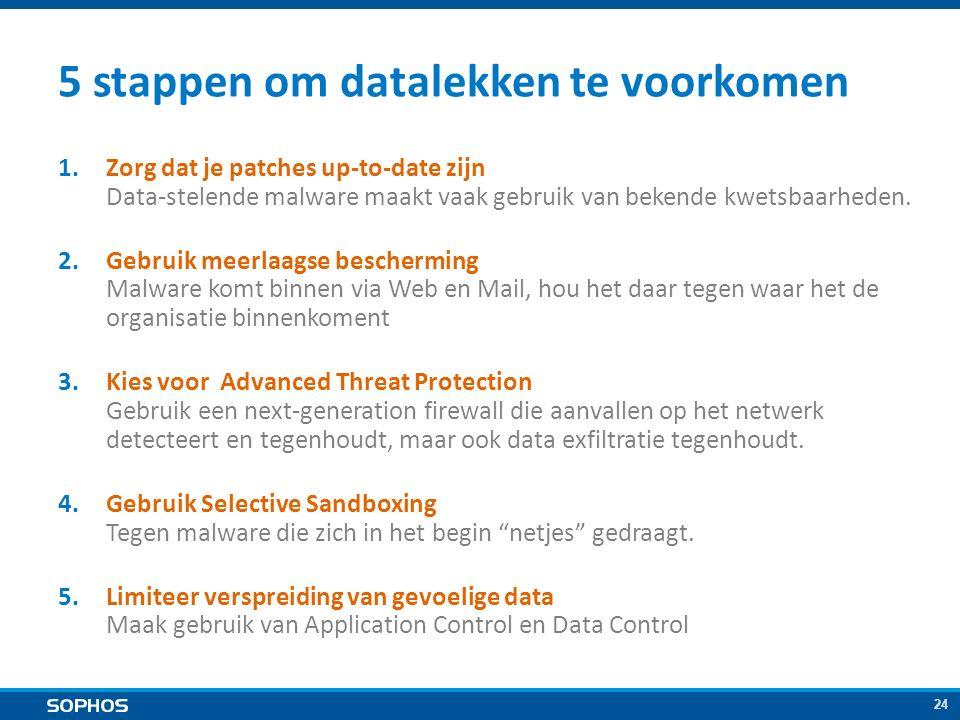 24 5 stappen om datalekken te voorkomen 1.Zorg dat je patches up-to-date zijn Data-stelende malware maakt vaak gebruik van bekende kwetsbaarheden.