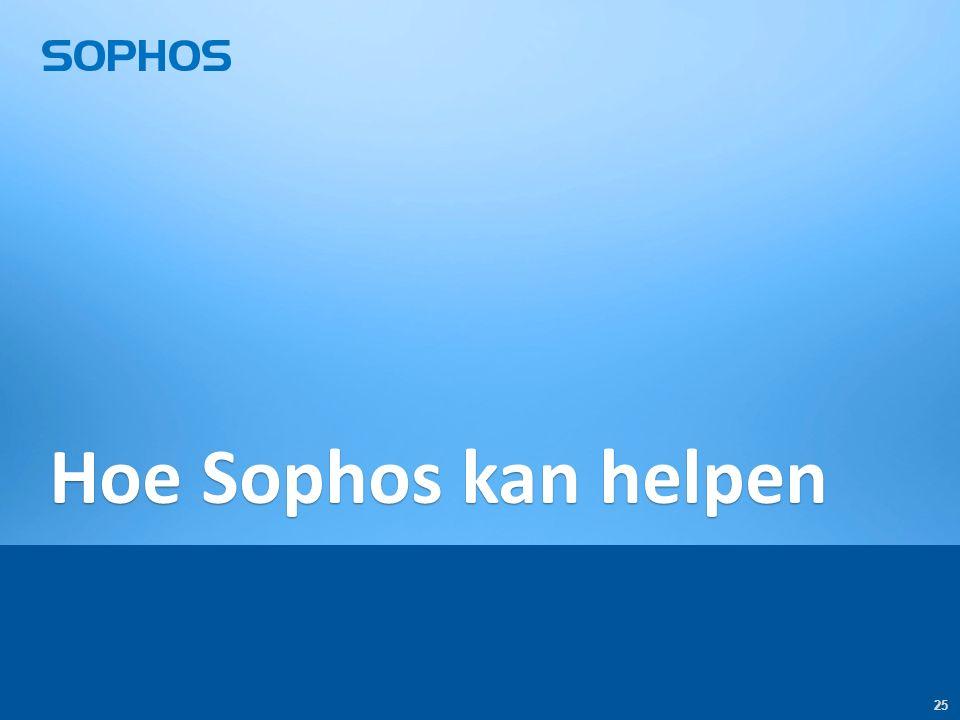 25 Hoe Sophos kan helpen