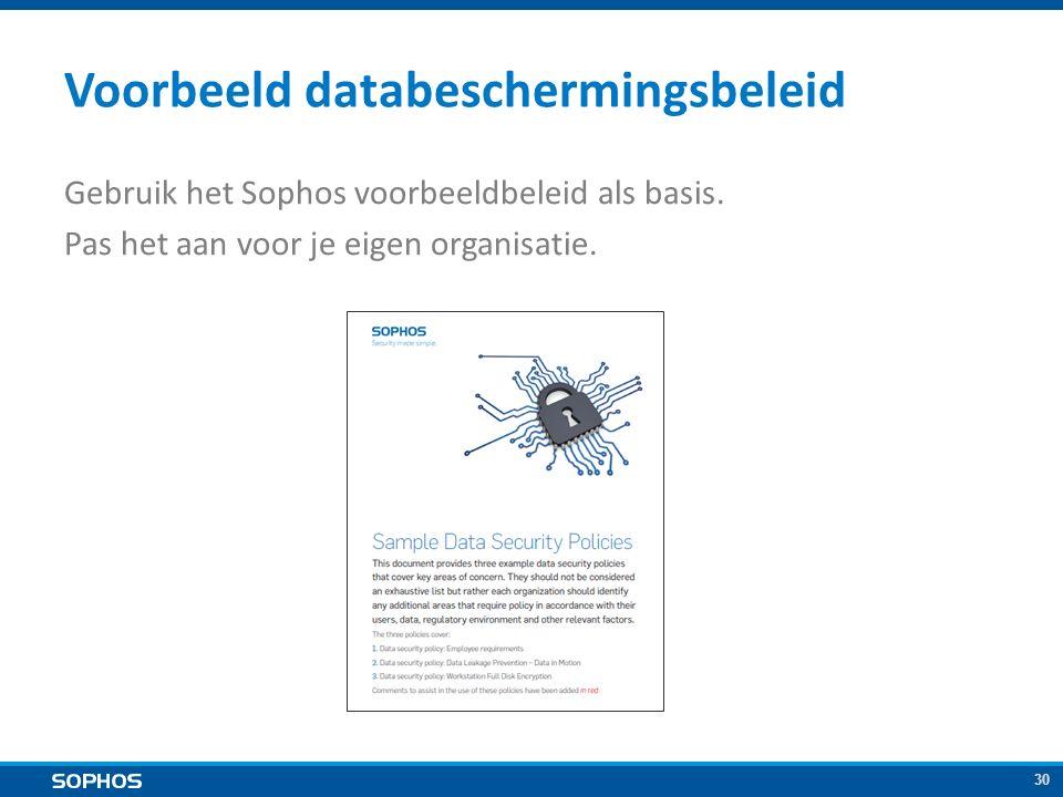 30 Voorbeeld databeschermingsbeleid Gebruik het Sophos voorbeeldbeleid als basis.