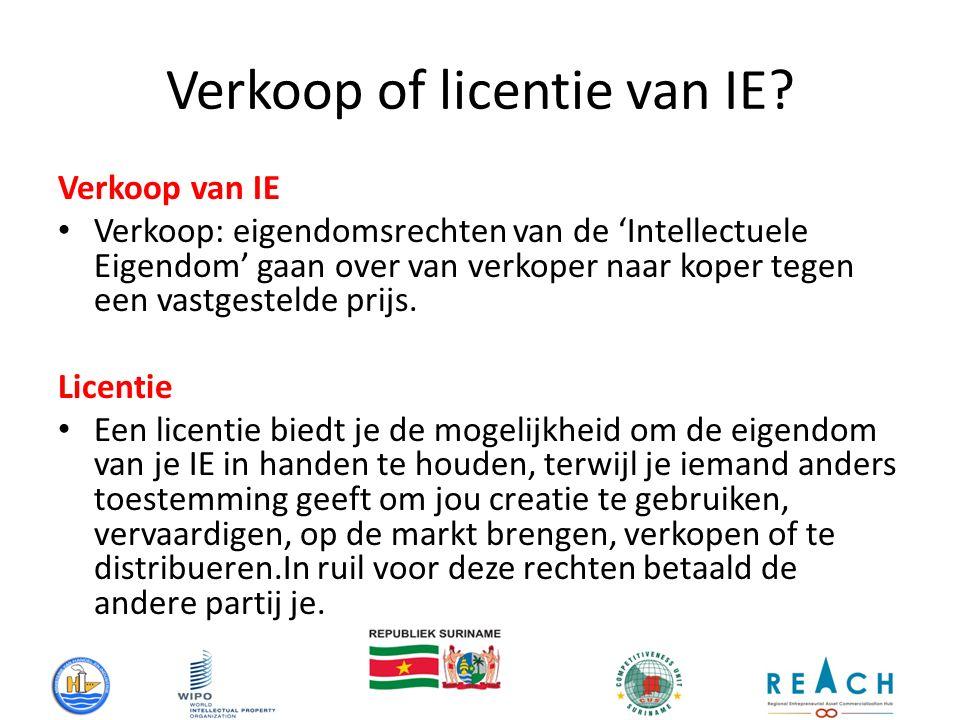 Verkoop of licentie van IE.