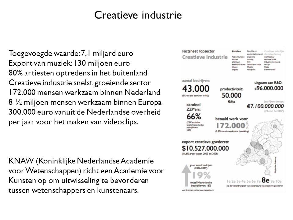 Creatieve industrie Toegevoegde waarde: 7,1 miljard euro Export van muziek: 130 miljoen euro 80% artiesten optredens in het buitenland Creatieve industrie snelst groeiende sector 172.000 mensen werkzaam binnen Nederland 8 ½ miljoen mensen werkzaam binnen Europa 300.000 euro vanuit de Nederlandse overheid per jaar voor het maken van videoclips.