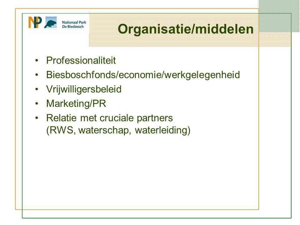 Organisatie/middelen Professionaliteit Biesboschfonds/economie/werkgelegenheid Vrijwilligersbeleid Marketing/PR Relatie met cruciale partners (RWS, waterschap, waterleiding)