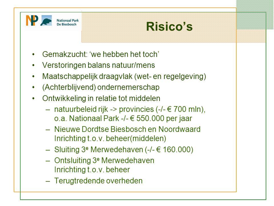 Risico's Gemakzucht: 'we hebben het toch' Verstoringen balans natuur/mens Maatschappelijk draagvlak (wet- en regelgeving) (Achterblijvend) ondernemerschap Ontwikkeling in relatie tot middelen –natuurbeleid rijk -> provincies (-/- € 700 mln), o.a.