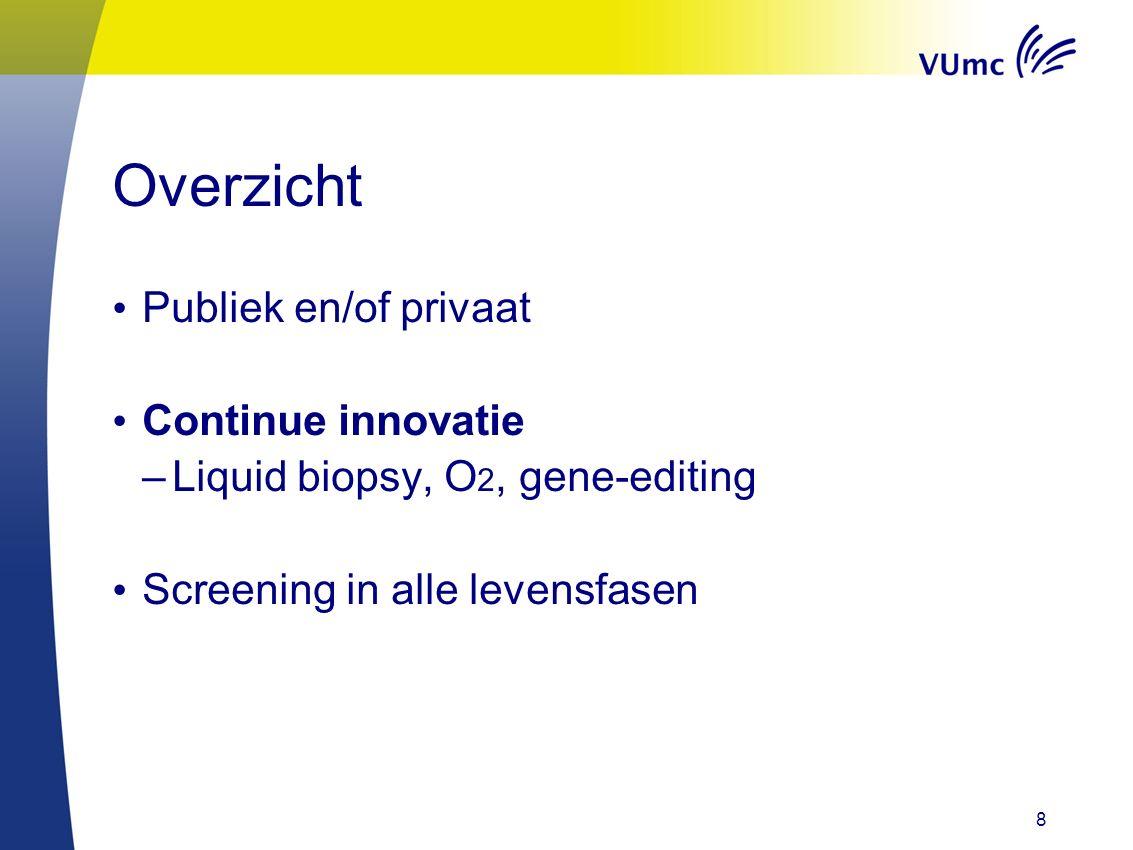 Continue innovatie - proces NU: Gezondheidsraad beoordeelt stand van de wetenschap (drempel) Adviseert minister → besluit RIVM/CVB voert uit 10 jaar: Van éénmalig over de (wetenschappelijke) drempel naar een continue proces.