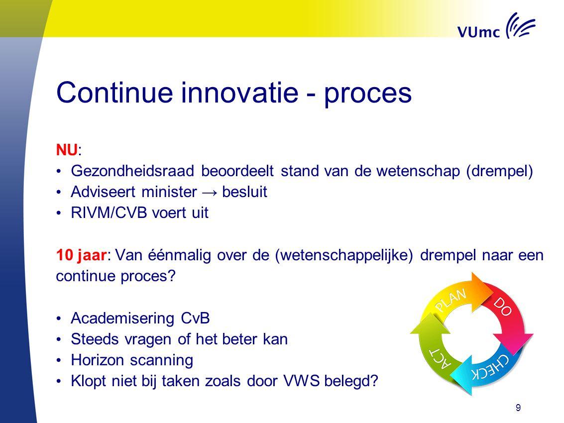 Continue innovatie - proces NU: Gezondheidsraad beoordeelt stand van de wetenschap (drempel) Adviseert minister → besluit RIVM/CVB voert uit 10 jaar: