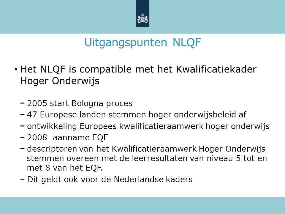 Uitgangspunten NLQF Het NLQF is compatible met het Kwalificatiekader Hoger Onderwijs 2005 start Bologna proces 47 Europese landen stemmen hoger onderw