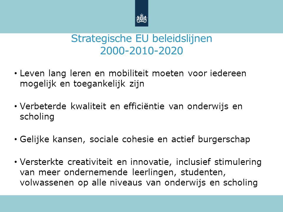 Strategische EU beleidslijnen 2000-2010-2020 Leven lang leren en mobiliteit moeten voor iedereen mogelijk en toegankelijk zijn Verbeterde kwaliteit en efficiëntie van onderwijs en scholing Gelijke kansen, sociale cohesie en actief burgerschap Versterkte creativiteit en innovatie, inclusief stimulering van meer ondernemende leerlingen, studenten, volwassenen op alle niveaus van onderwijs en scholing