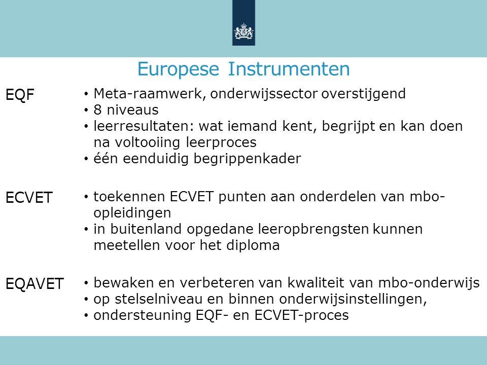 Europese Instrumenten EQF Meta-raamwerk, onderwijssector overstijgend 8 niveaus leerresultaten: wat iemand kent, begrijpt en kan doen na voltooiing le