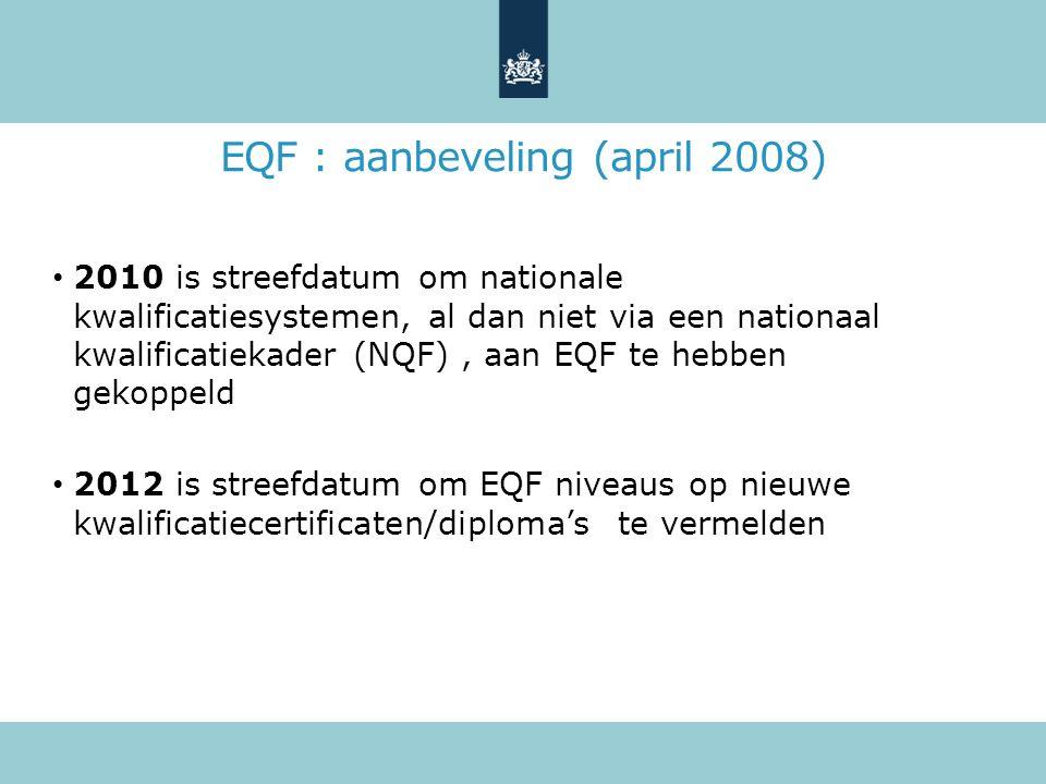 EQF : aanbeveling (april 2008) 2010 is streefdatum om nationale kwalificatiesystemen, al dan niet via een nationaal kwalificatiekader (NQF), aan EQF te hebben gekoppeld 2012 is streefdatum om EQF niveaus op nieuwe kwalificatiecertificaten/diploma's te vermelden