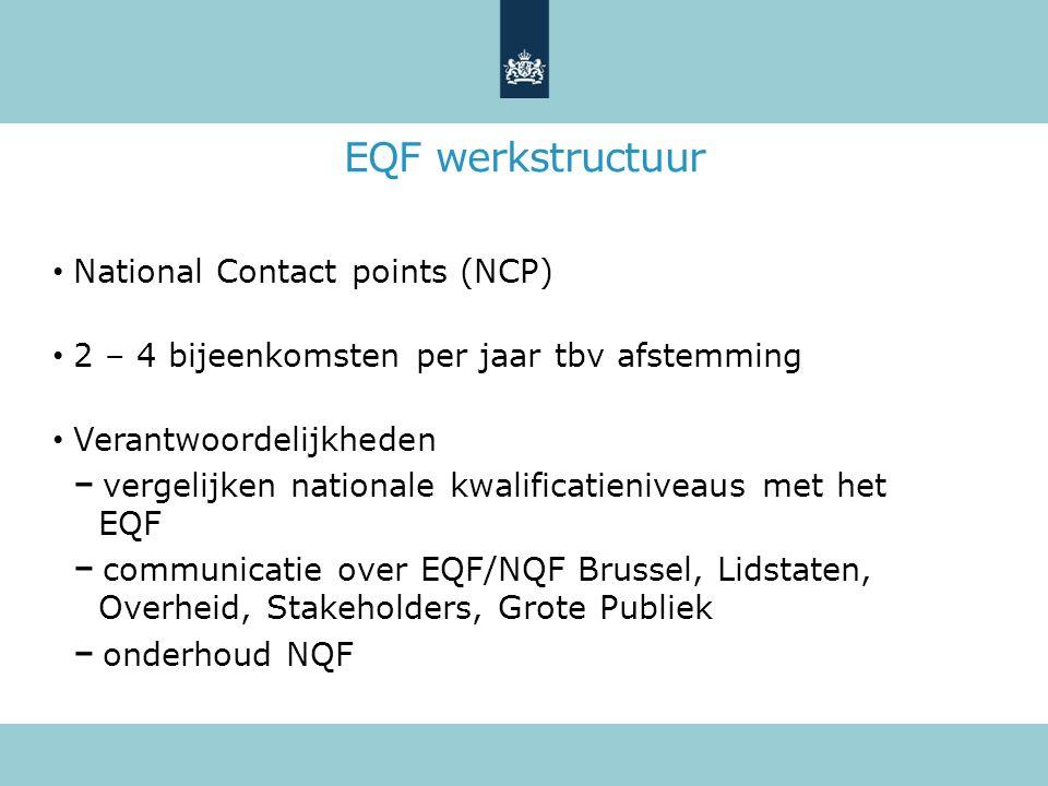 EQF werkstructuur National Contact points (NCP) 2 – 4 bijeenkomsten per jaar tbv afstemming Verantwoordelijkheden vergelijken nationale kwalificatieni