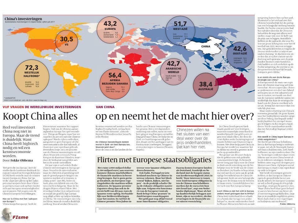 College Vos Eigen traject w.b. rekenen