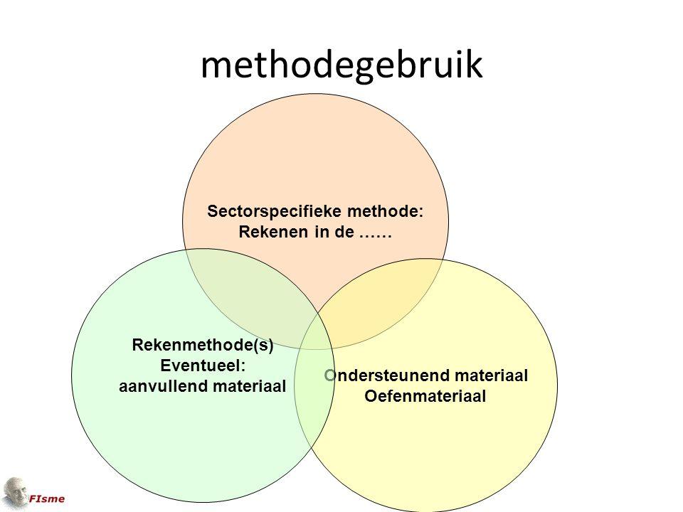 methodegebruik Sectorspecifieke methode: Rekenen in de …… Ondersteunend materiaal Oefenmateriaal Rekenmethode(s) Eventueel: aanvullend materiaal