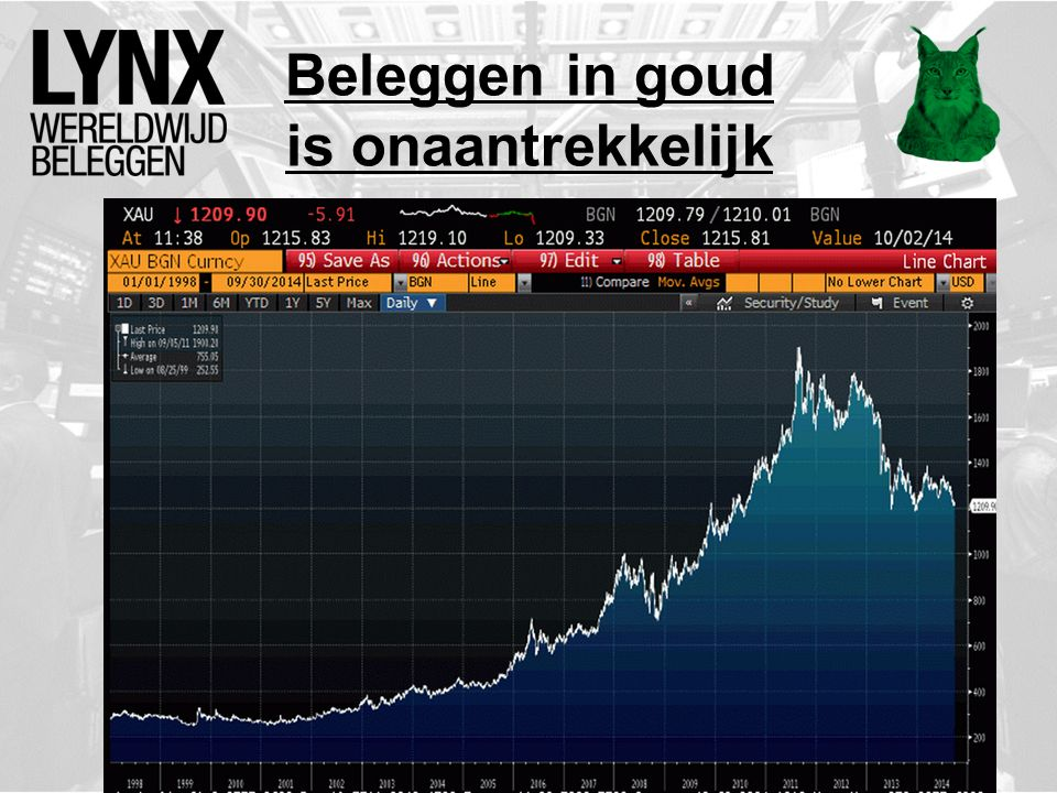 Beleggen in goud is onaantrekkelijk