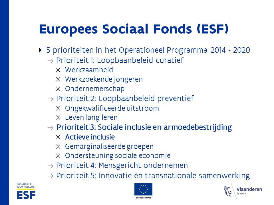 Europees Sociaal Fonds (ESF) 5 prioriteiten in het Operationeel Programma 2014 - 2020 Prioriteit 1: Loopbaanbeleid curatief Werkzaamheid Werkzoekende
