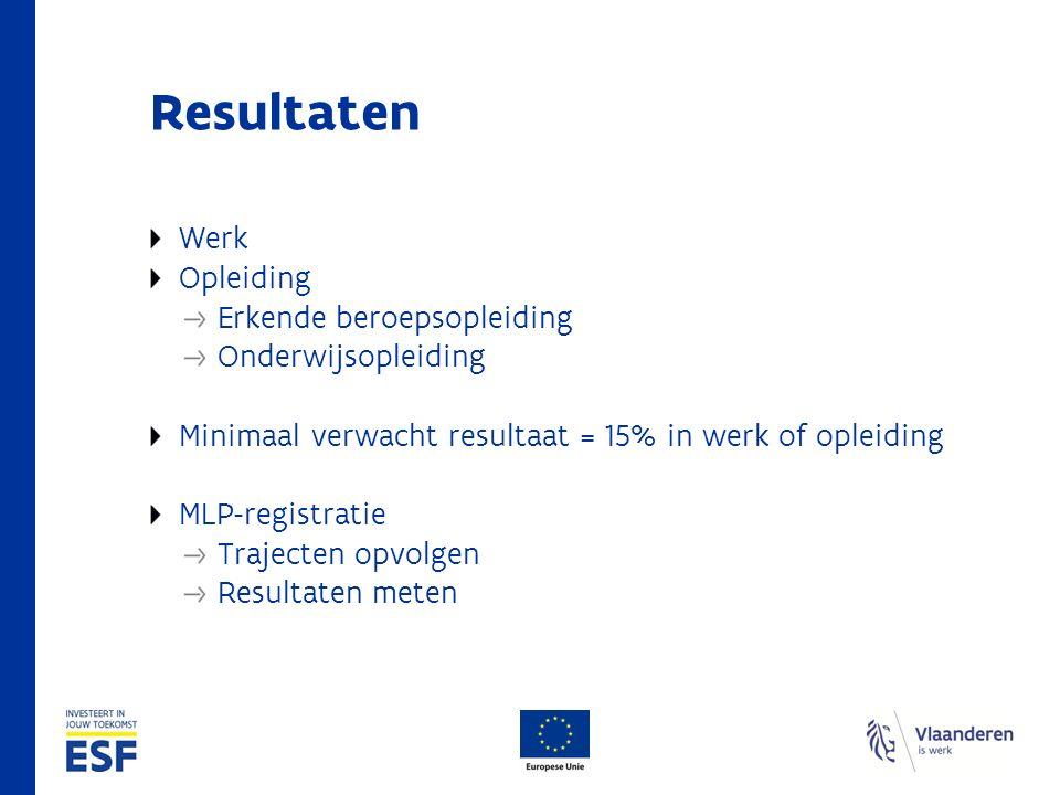 Resultaten Werk Opleiding Erkende beroepsopleiding Onderwijsopleiding Minimaal verwacht resultaat = 15% in werk of opleiding MLP-registratie Trajecten