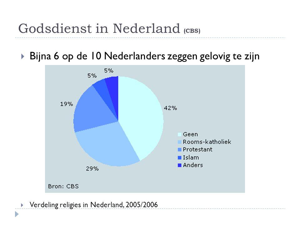 Godsdienst in Nederland (CBS)  Bijna 6 op de 10 Nederlanders zeggen gelovig te zijn  Verdeling religies in Nederland, 2005/2006