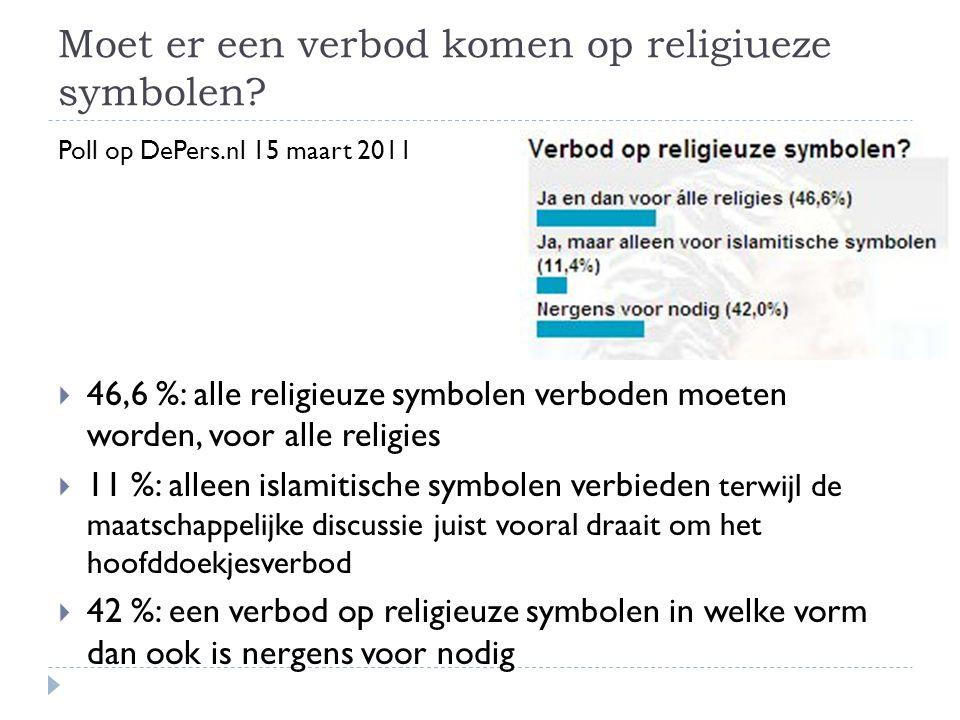 Moet er een verbod komen op religiueze symbolen? Poll op DePers.nl 15 maart 2011  46,6 %: alle religieuze symbolen verboden moeten worden, voor alle