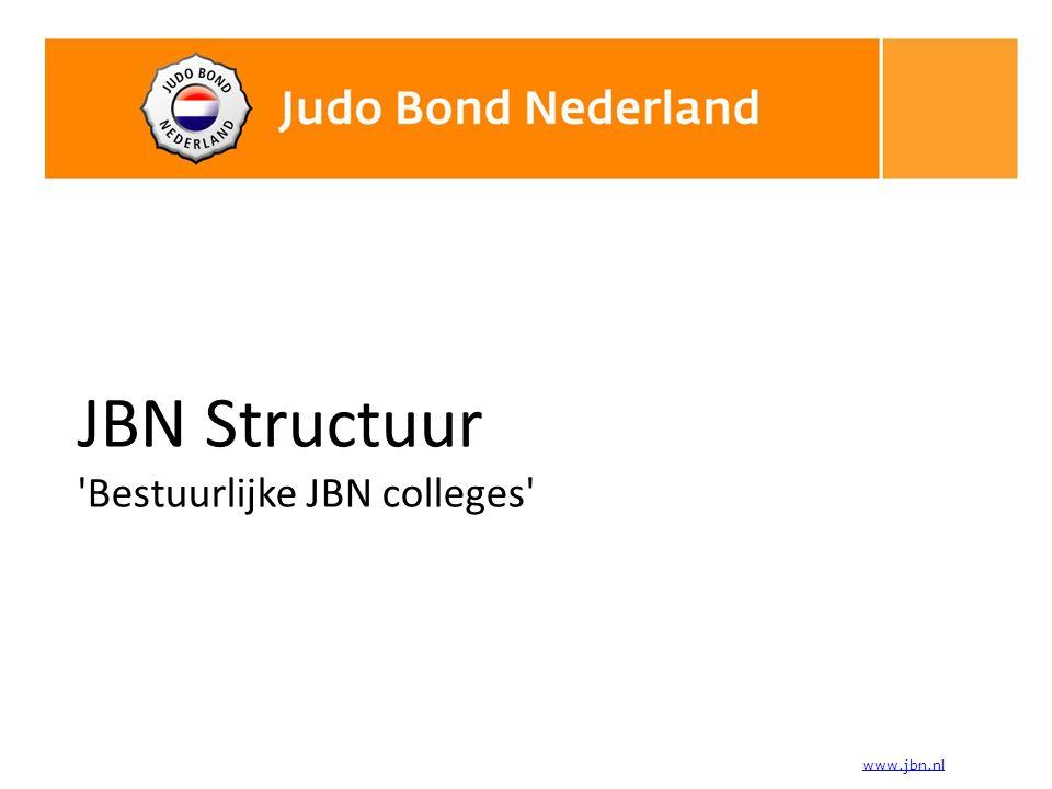www.jbn.nl JBN Structuur Bestuurlijke JBN colleges