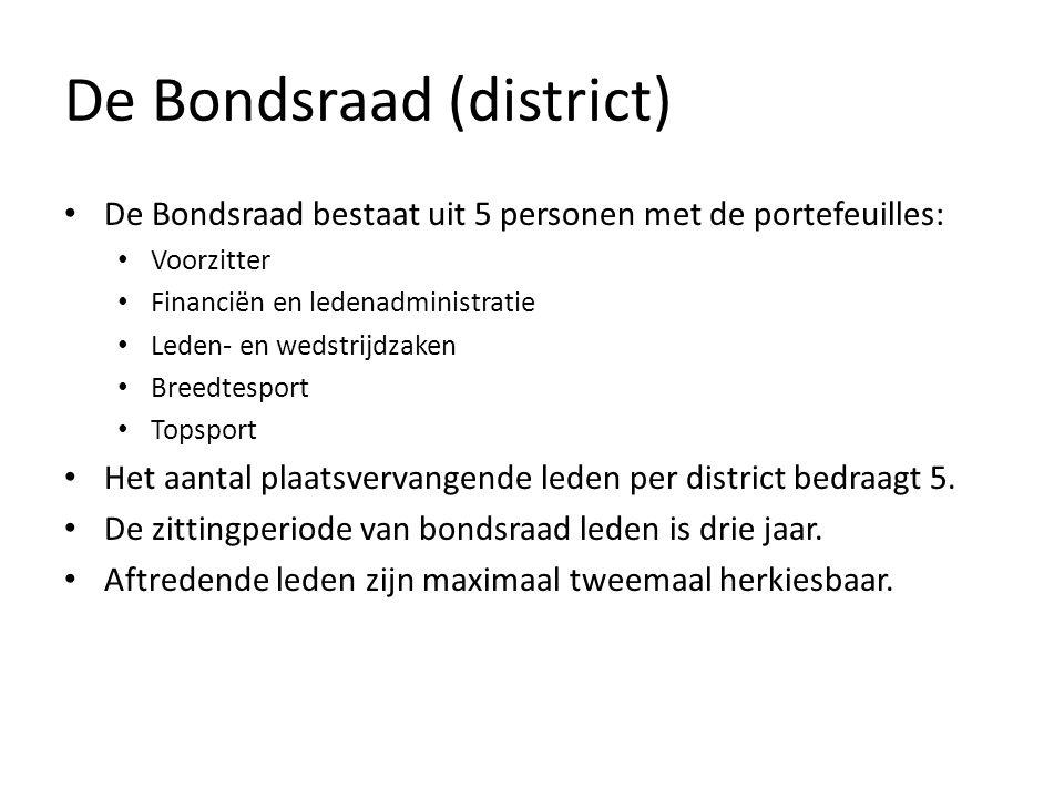 De Bondsraad (district) De Bondsraad bestaat uit 5 personen met de portefeuilles: Voorzitter Financiën en ledenadministratie Leden- en wedstrijdzaken Breedtesport Topsport Het aantal plaatsvervangende leden per district bedraagt 5.
