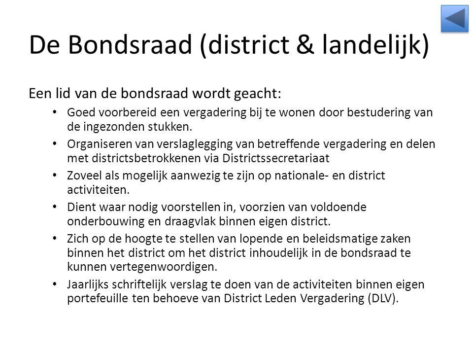 De Bondsraad (district & landelijk) Een lid van de bondsraad wordt geacht: Goed voorbereid een vergadering bij te wonen door bestudering van de ingezonden stukken.
