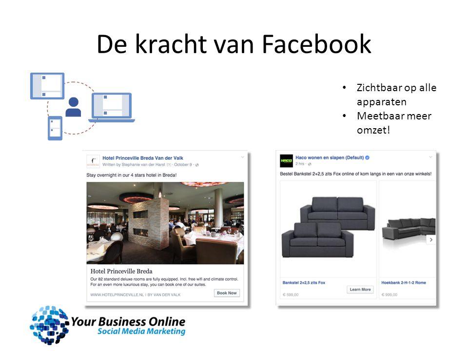De kracht van Facebook Zichtbaar op alle apparaten Meetbaar meer omzet!
