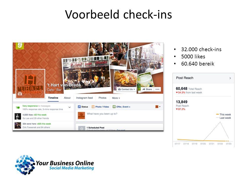 Voorbeeld check-ins 32.000 check-ins 5000 likes 60.640 bereik