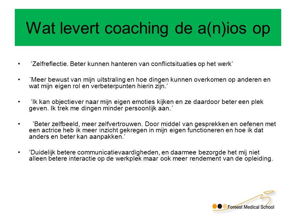 Wat levert coaching de a(n)ios op 'Zelfreflectie.