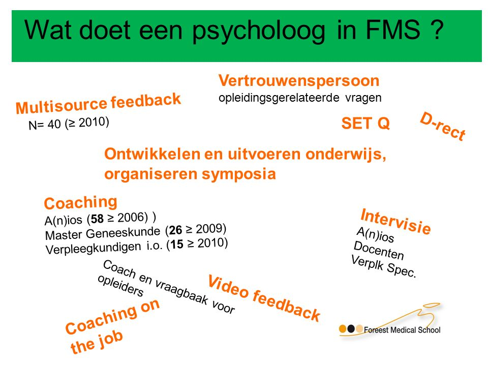 Coaching A(n)ios (58 ≥ 2006) ) Master Geneeskunde (26 ≥ 2009) Verpleegkundigen i.o. (15 ≥ 2010) Wat doet een psycholoog in FMS ? Multisource feedback