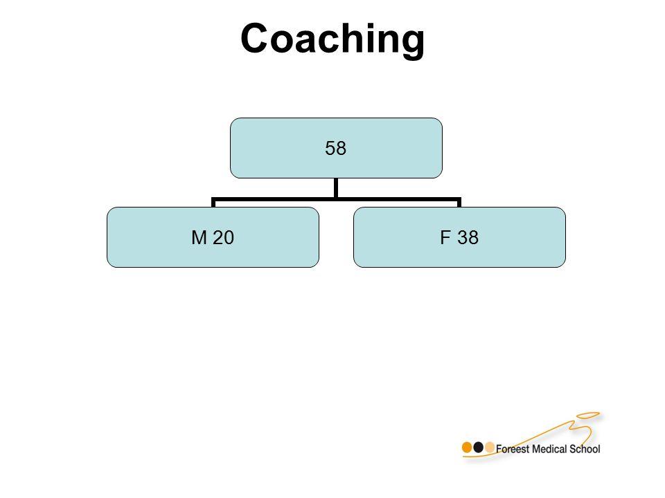 58 M 20F 38 Coaching