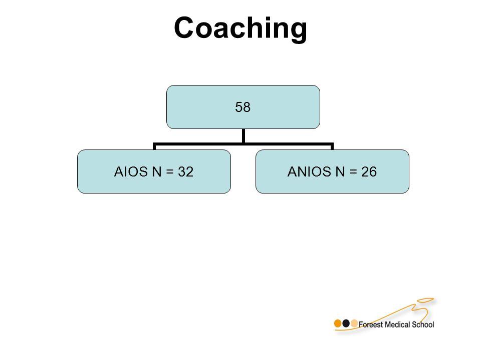 58 AIOS N = 32 ANIOS N = 26 Coaching