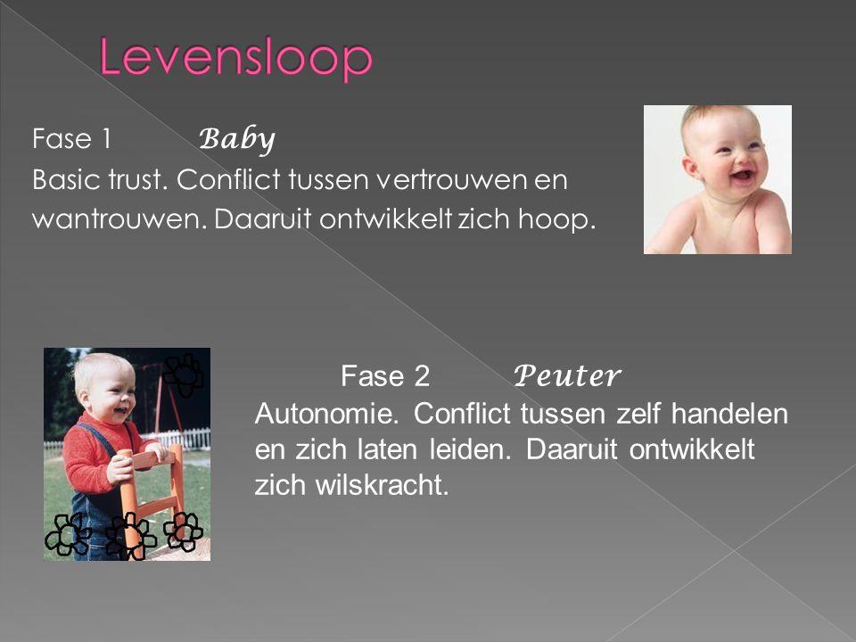 Fase 1 Baby Basic trust. Conflict tussen vertrouwen en wantrouwen.