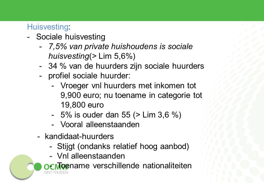 Huisvesting: -Sociale huisvesting -7,5% van private huishoudens is sociale huisvesting(> Lim 5,6%) -34 % van de huurders zijn sociale huurders -profiel sociale huurder: -Vroeger vnl huurders met inkomen tot 9,900 euro; nu toename in categorie tot 19,800 euro -5% is ouder dan 55 (> Lim 3,6 %) -Vooral alleenstaanden -kandidaat-huurders -Stijgt (ondanks relatief hoog aanbod) -Vnl alleenstaanden -Toename verschillende nationaliteiten