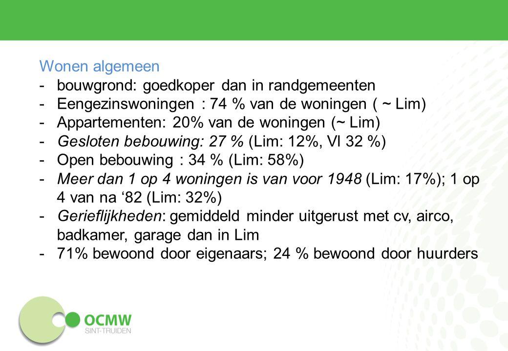 Wonen algemeen -bouwgrond: goedkoper dan in randgemeenten -Eengezinswoningen : 74 % van de woningen ( ~ Lim) -Appartementen: 20% van de woningen (~ Lim) -Gesloten bebouwing: 27 % (Lim: 12%, Vl 32 %) -Open bebouwing : 34 % (Lim: 58%) -Meer dan 1 op 4 woningen is van voor 1948 (Lim: 17%); 1 op 4 van na '82 (Lim: 32%) -Gerieflijkheden: gemiddeld minder uitgerust met cv, airco, badkamer, garage dan in Lim -71% bewoond door eigenaars; 24 % bewoond door huurders
