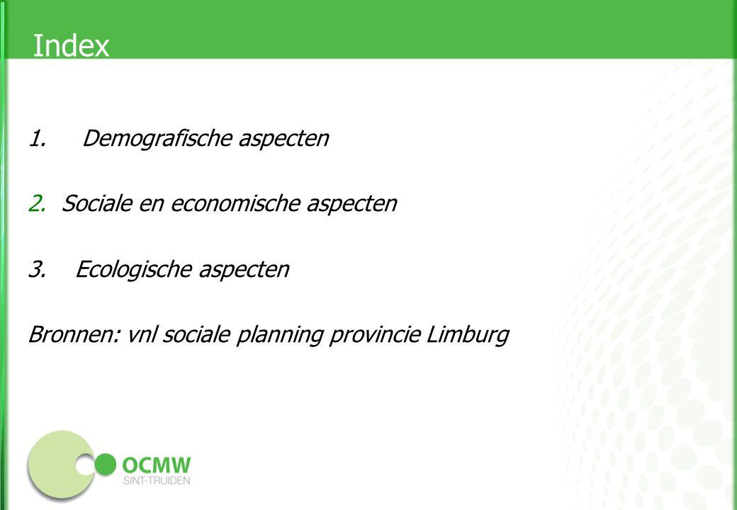 Index 1. Demografische aspecten 2.Sociale en economische aspecten 3.