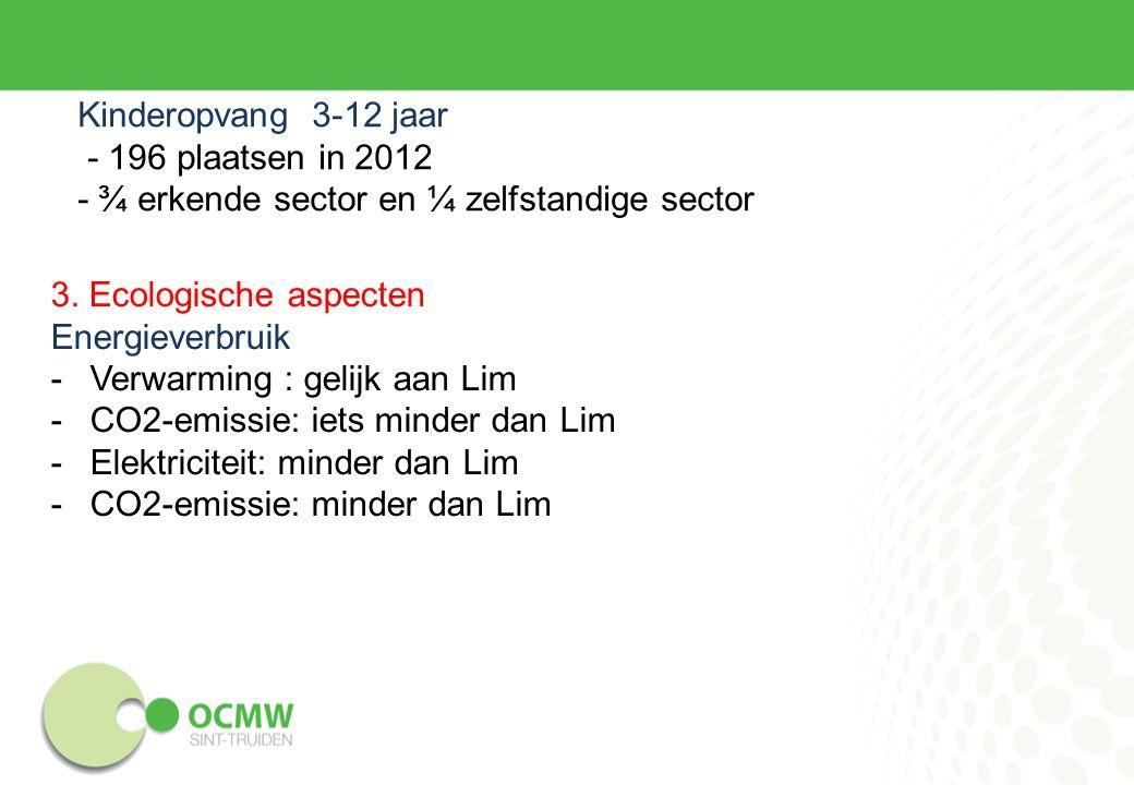 Kinderopvang 3-12 jaar - 196 plaatsen in 2012 - ¾ erkende sector en ¼ zelfstandige sector 3.
