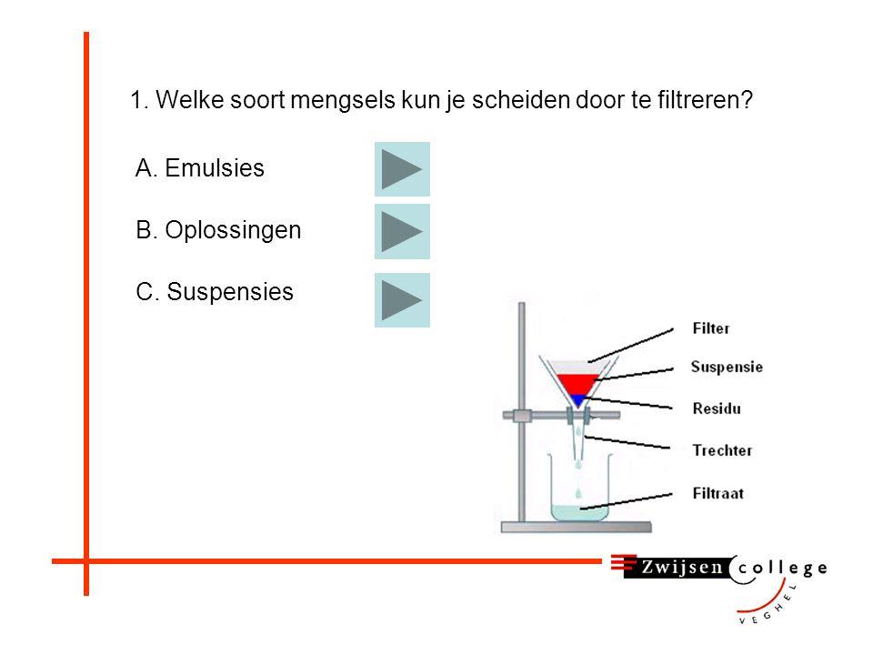 5.Afvalglas gooi je in de glasbak. a. Wat gebeurt er met het glas dat in deze bak terecht komt.