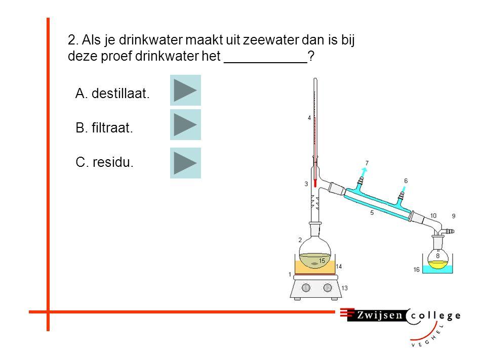 WaterAlcohol Zwavel-- Jood-+ Zout+- Antwoord: Zij moet dus alcohol toevoegen aan het mengsel en roeren.