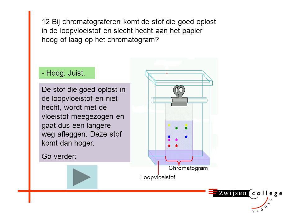 12 Bij chromatograferen komt de stof die goed oplost in de loopvloeistof en slecht hecht aan het papier hoog of laag op het chromatogram? - Hoog. - La