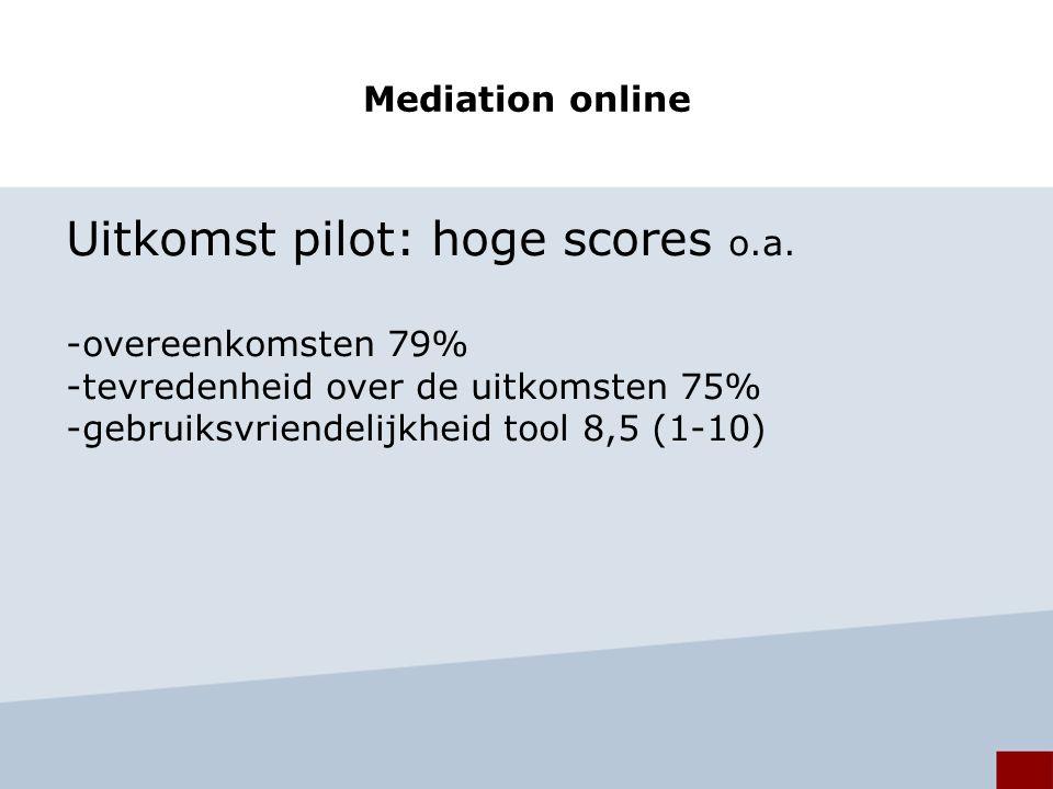 Mediation online Uitkomst pilot: hoge scores o.a.