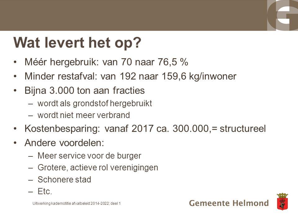 Wat levert het op? Méér hergebruik: van 70 naar 76,5 % Minder restafval: van 192 naar 159,6 kg/inwoner Bijna 3.000 ton aan fracties –wordt als grondst