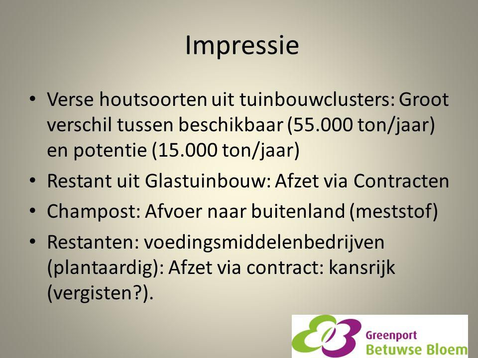 Impressie Verse houtsoorten uit tuinbouwclusters: Groot verschil tussen beschikbaar (55.000 ton/jaar) en potentie (15.000 ton/jaar) Restant uit Glastu