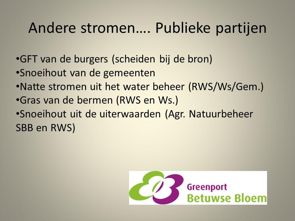 Andere stromen…. Publieke partijen GFT van de burgers (scheiden bij de bron) Snoeihout van de gemeenten Natte stromen uit het water beheer (RWS/Ws/Gem