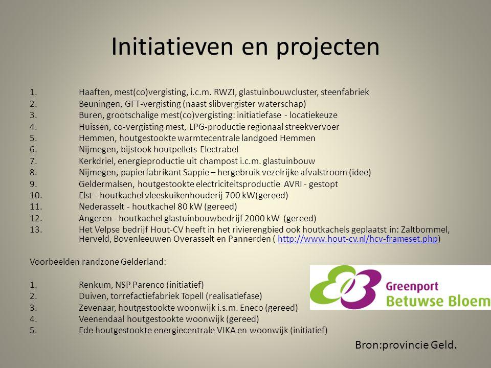 Initiatieven en projecten 1.Haaften, mest(co)vergisting, i.c.m. RWZI, glastuinbouwcluster, steenfabriek 2.Beuningen, GFT-vergisting (naast slibvergist