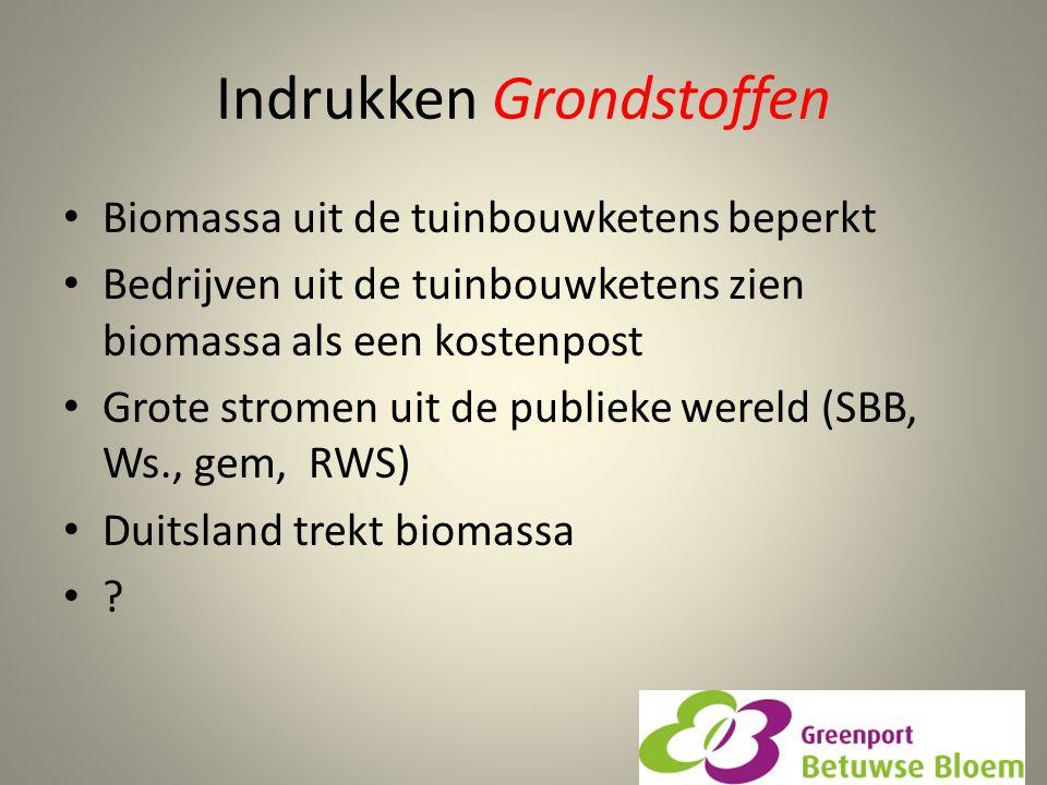 Indrukken Grondstoffen Biomassa uit de tuinbouwketens beperkt Bedrijven uit de tuinbouwketens zien biomassa als een kostenpost Grote stromen uit de publieke wereld (SBB, Ws., gem, RWS) Duitsland trekt biomassa