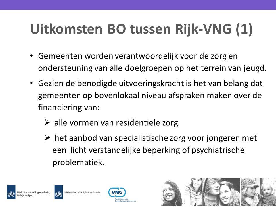 Uitkomsten BO tussen Rijk-VNG (1) Gemeenten worden verantwoordelijk voor de zorg en ondersteuning van alle doelgroepen op het terrein van jeugd. Gezie