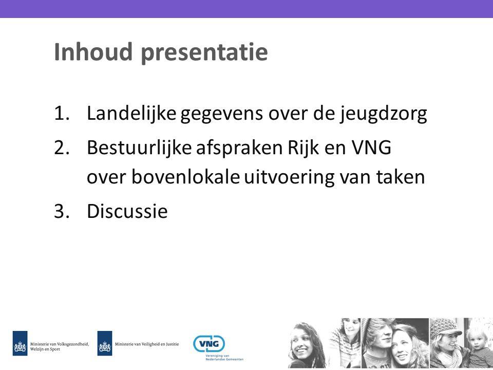 Inhoud presentatie 1.Landelijke gegevens over de jeugdzorg 2.Bestuurlijke afspraken Rijk en VNG over bovenlokale uitvoering van taken 3.Discussie